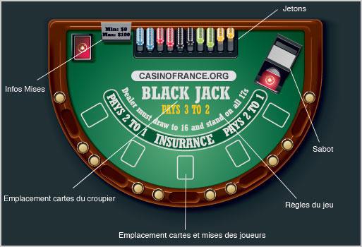 table-de-blackjack-3.jpg